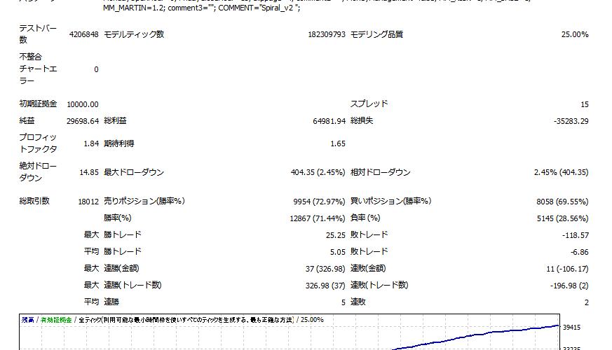 【Spiral】アップデート(ver2.00)実施のお知らせ