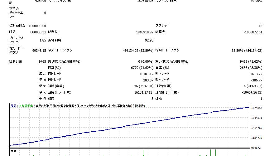 【Otama-Swing】おたまじゃくしカップ14位,EA-1グランプリ17位のEA