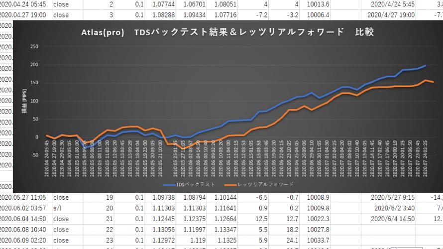 【Atlas】TDSバックテストとレッツリアルフォワードの比較結果(2020.4.23 ~ 2020.7.30)